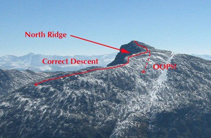 Where Hikers Typically Get Off-Trail on Mt. of the Holy Cross.