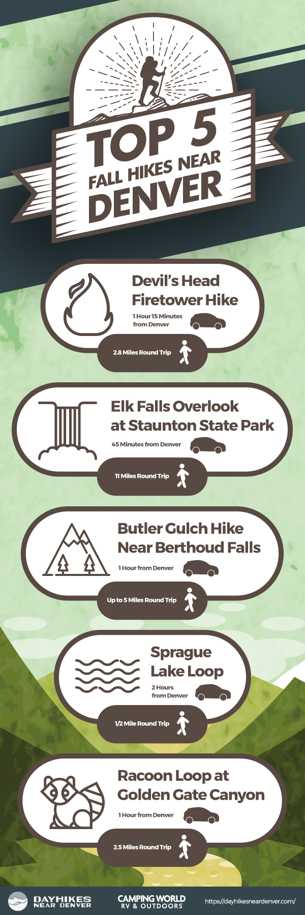 infographic of five fall hikes near denver colorado camping world dayhikes near denver